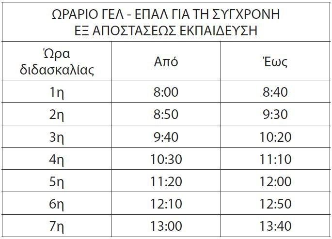 ΩΡΑΡΙΟ ΓΕΛ